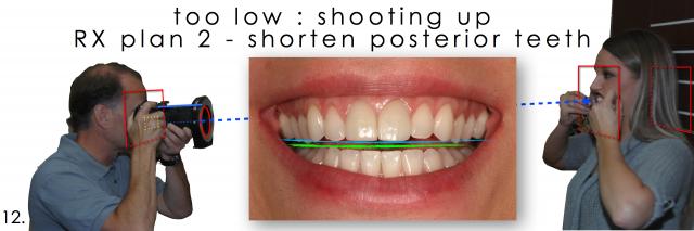 dental practice photography