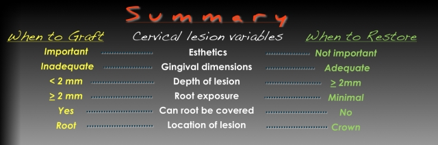 treating cervical lesions chart 2