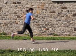 shutter speeds dental photography