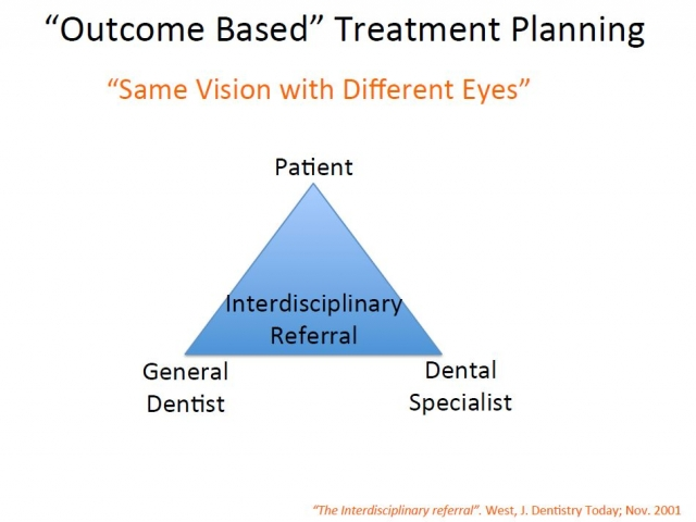 outcome based dental treatment planning