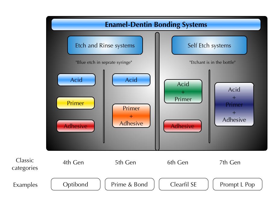 New data flow diagram for online real estate management system online system management flow diagram data real estate for as moreover media social diagram well estate ccuart Images