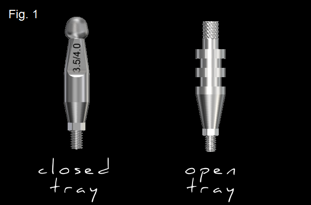Implant Impressions