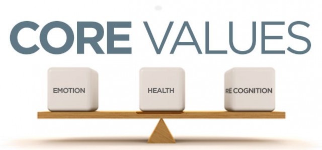 Dentistry and Core Values