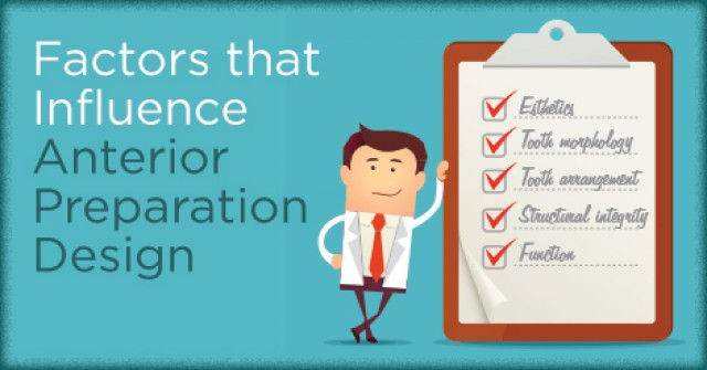 Factors That Influence Anterior Preparation Design - Part I