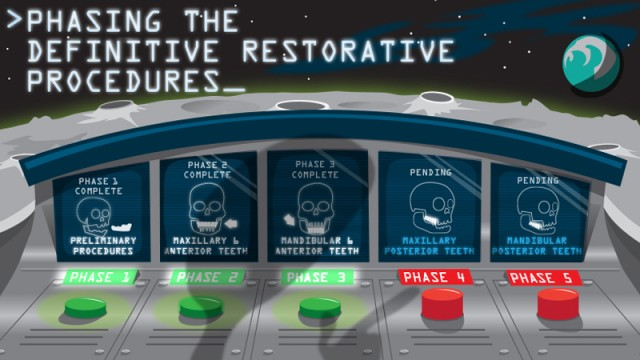 Phasing the Definitive Restorative Procedures