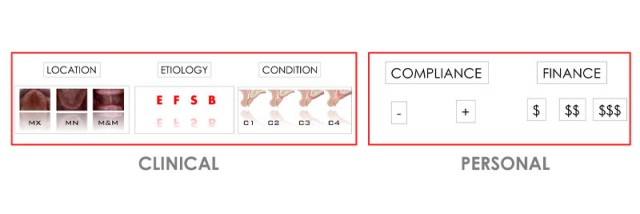 5 Elements to Consider when Selecting a Full Arch Implant Prosthetic Solution